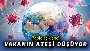 26 Mayıs koronavirüs tablosu açıklandı