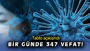 3 Mayıs koronavirüs tablosu açıklandı