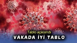 31 Mayıs koronavirüs tablosu açıklandı