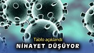 7 Mayıs koronavirüs tablosu açıklandı