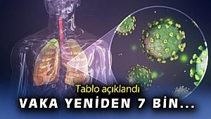 1 Haziran koronavirüs tablosu açıklandı