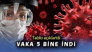 6 Haziran koronavirüs tablosu açıklandı