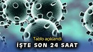 8 Haziran koronavirüs tablosu açıklandı