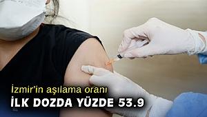 İzmir'in aşılama oranı ilk dozda yüzde 53.9